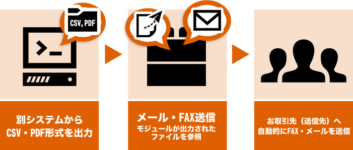 img_fax-email