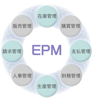 pic_product_epm